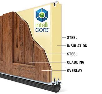 Five Layer Insulated Garage Door Construction